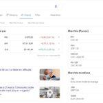 Google Finance, qu'est-ce que c'est ?